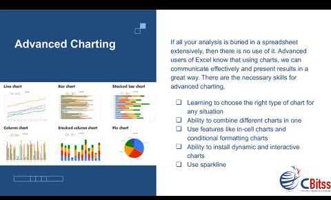 Mix · Advanced excel tutorial | Advance excel training in