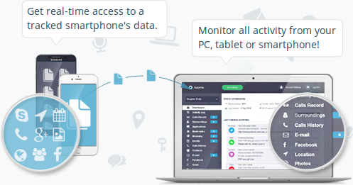 Mix · Spy Phone App #1 - Appmia Mobile Spy & Monitoring Software